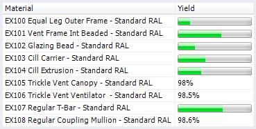 Multi-Threaded Optimisation